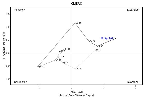 202104 CLIEAC Swirlogram.png