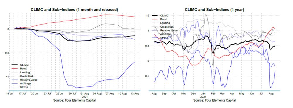 CLIMC Aug 21 1.PNG