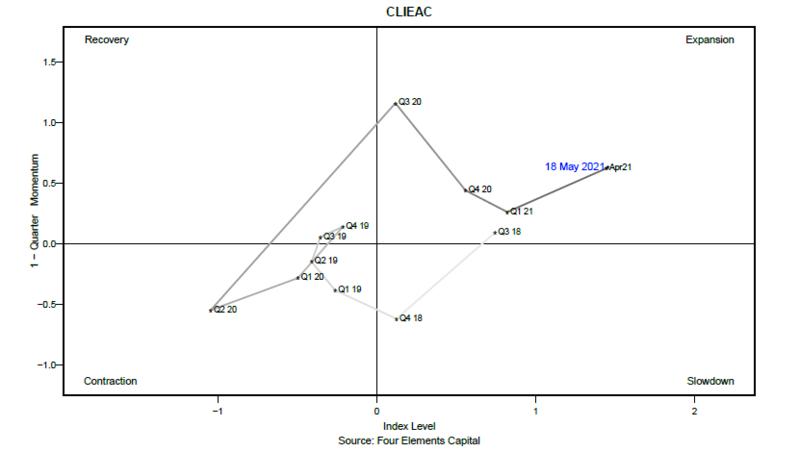CLIEAC 202105.PNG